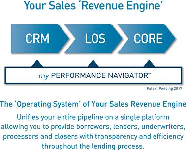 Your Sales Revenue Engine